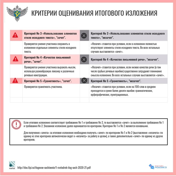 4 Памятка РЦОИ Критерии ИС-4 05112020