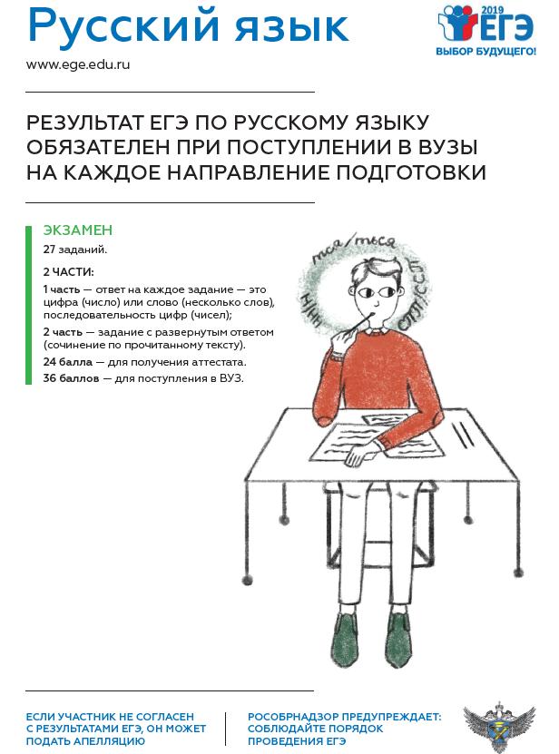 Русский язык 2019